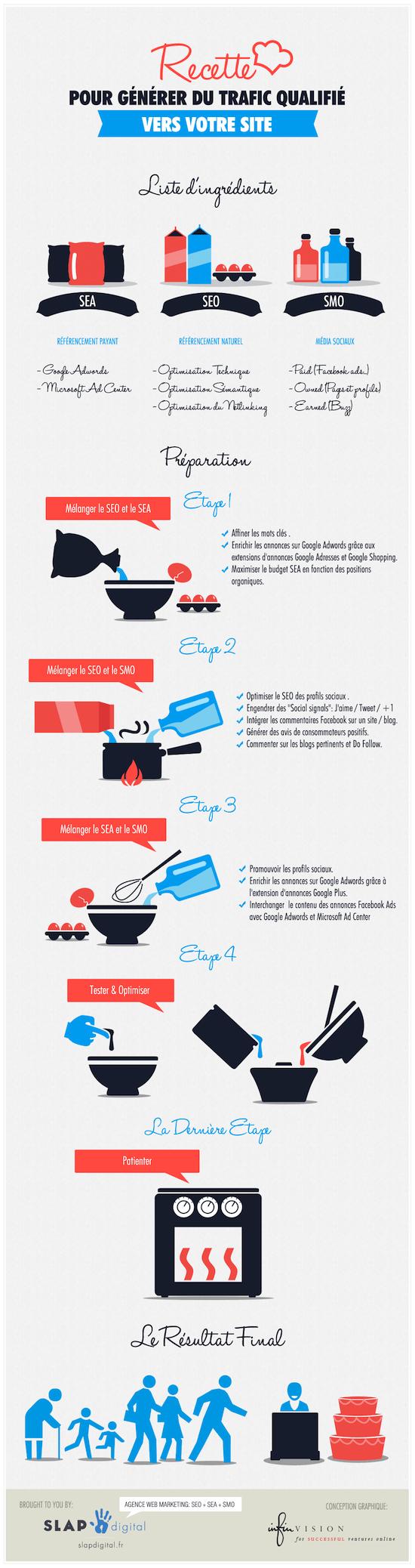 infographie-SEO