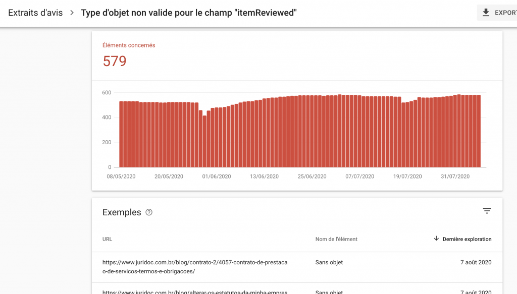 Rapport Console de Gestion de Google